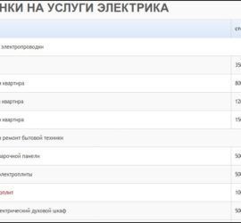 Прайс лист электрика - Прайс на услуги электрика на Город мастеров