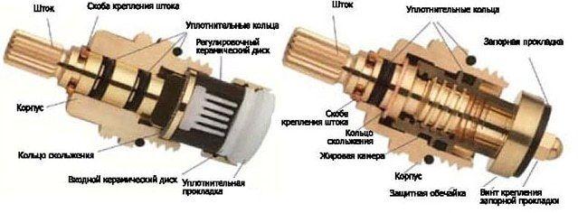 кран-букса конструкция