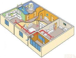 В доме пахнет сыростью Правильная вентиляция своими руками🔴 В доме пахнет сыростью Правильная вентиляция своими руками