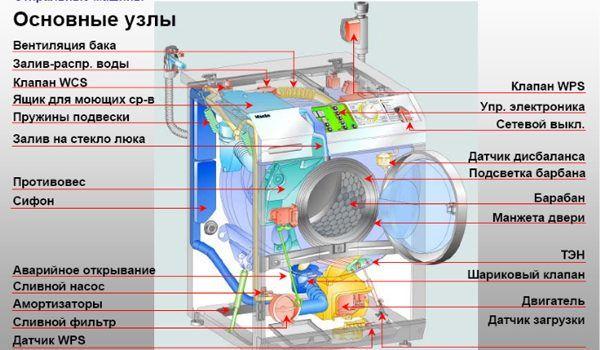 схема узлов стиральной машины