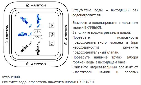 🔴 Коды ошибок водонагревателя аристон ariston