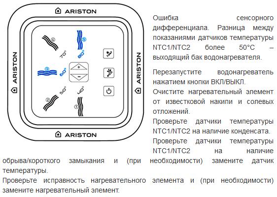 коды ошибок ВОДОНАГРЕВАТЕЛЯ АРИСТОН