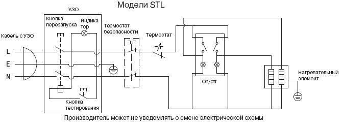 электрическая схема водонагревателя Аристон STL