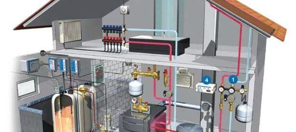 Монтаж системы отопления-Город мастеров