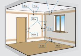 Правила разводки электрики в квартире