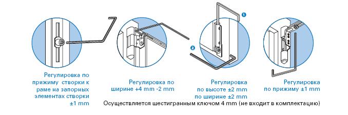 🔴 Как отрегулировать пластиковую балконную дверь или окно