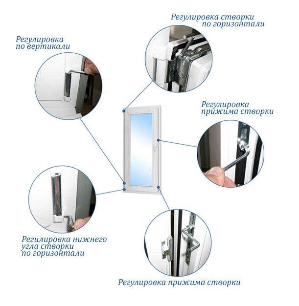 Как отрегулировать пластиковую балконную дверь или окно 🔴 Как отрегулировать пластиковую балконную дверь или окно