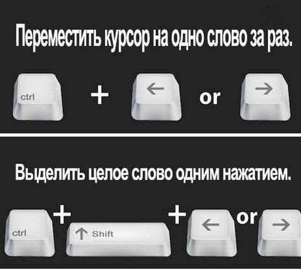 klaviatura01 🔴 Полезные горячие клавиши в картинках