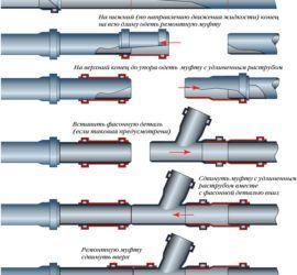 Герметизация канализационных труб - советы домашнего мастера советы по сантехнике на Город мастеров 7