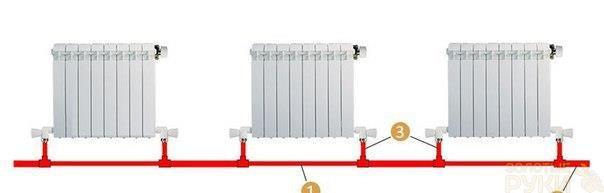 Система отопления ленинградка🔴 Система отопления ленинградка