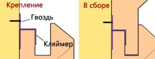 montirovat_vagonku_klyajmerami_01