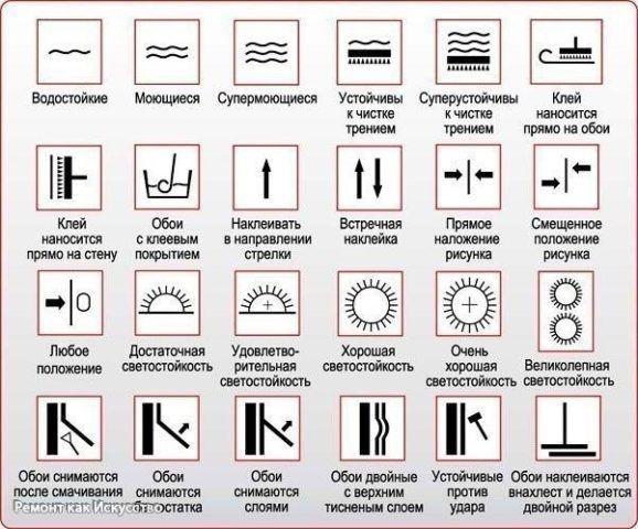 значки на обоях расшифровка