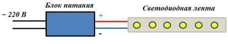 Светодиодная лента, как подключить?