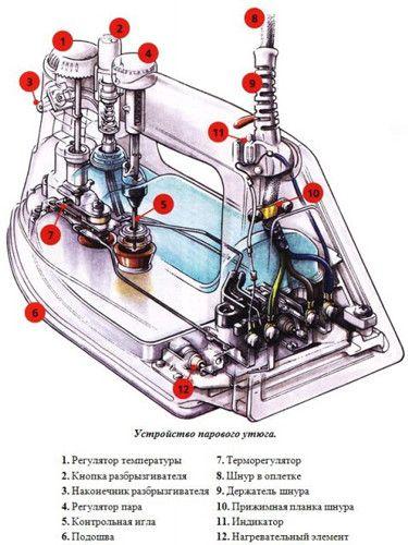 Ремонт радиотелефона панасоник своими руками фото 712