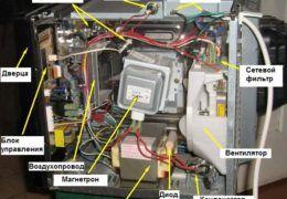 неисправности микроволновых печей – диагностическая таблица