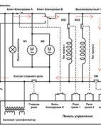 Микроволновка: 5 ошибок при использовании