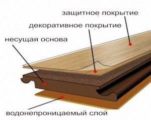 Вместо кафеля, ламинат! - советы домашнего мастера на Город мастеров