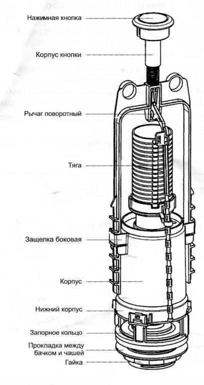 Конструция сливной арматуры унитаза
