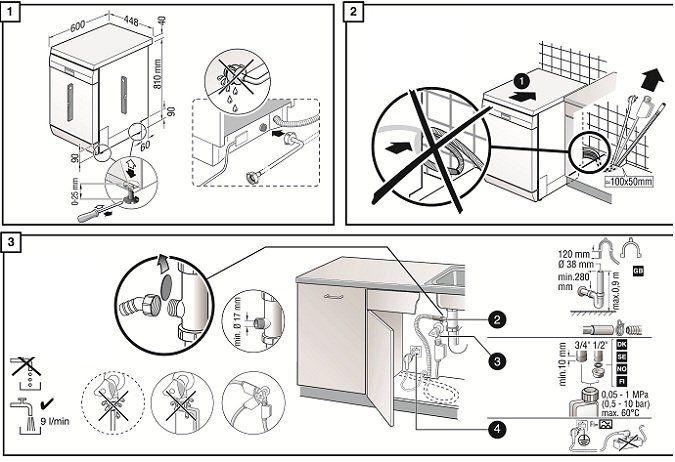 Комплектующие необходимые для установки посудомоечной машины