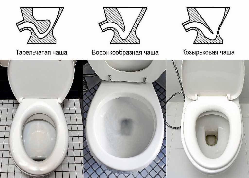 форма чаши унитаза