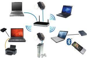Настройка Wi-Fi и интернета