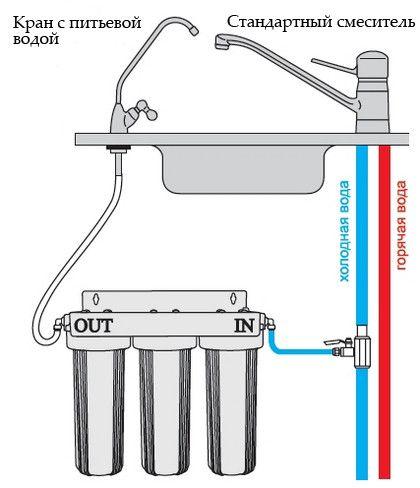 схема установки фильтра воды