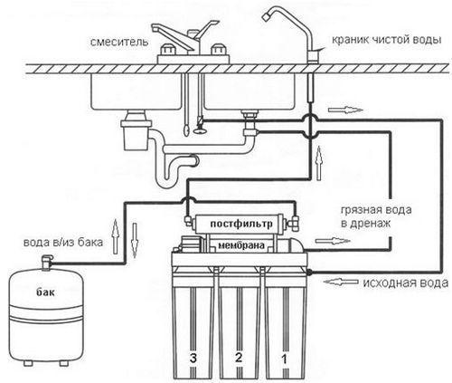 схема установки фильтра воды с ОСМОСом