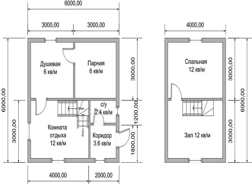 🔴 Инструкция по строительству каркасной бани своими руками