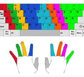 Как научиться быстрому набору текста на клавиатуре в игровой форме? Несколько методик - Компьютер и интернет на Город мастеров