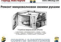 Микроволновых печь – Диагностика и ремонт своими руками