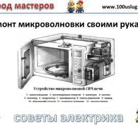 ремонт бытовой техники советы по электрике на Город мастеров