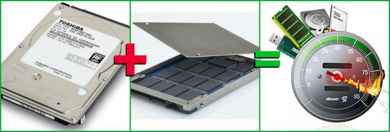 HDD + SSD гибридный HDD 8212 лайфхак для компьютера 🔴 HDD + SSD гибридный HDD лайфхак для компьютера