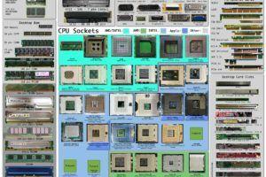 Все разъемы компьютера, CPU, HDD, порты, память, блок питания - Компьютер и интернет на Город мастеров 2