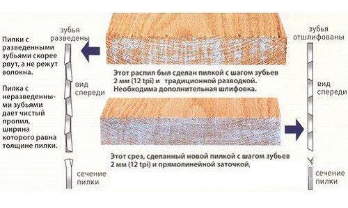 Мастеркласс Как заточить пилку для электро лобзика🔴 Мастеркласс Как заточить пилку для электро лобзика