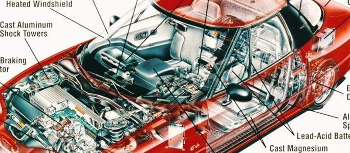 схема M1 от генерал моторс