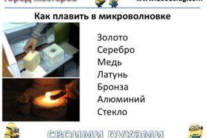 Как плавить металл в микроволновке