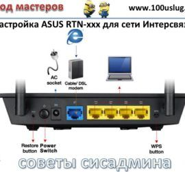 Настройка ASUS RTN-xxx для сетей провайдера Интерсвязь-Город мастеров