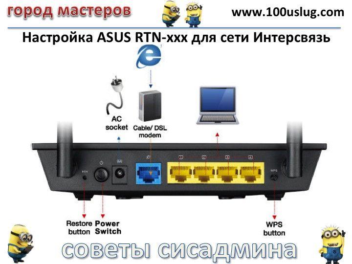 Настройка ASUS RTNxxx для сетей провайдера Интерсвязь🔴 Настройка ASUS RTNxxx для сетей провайдера Интерсвязь