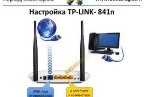 Настройка TP-LINK для сетей провайдера Интерсвязь