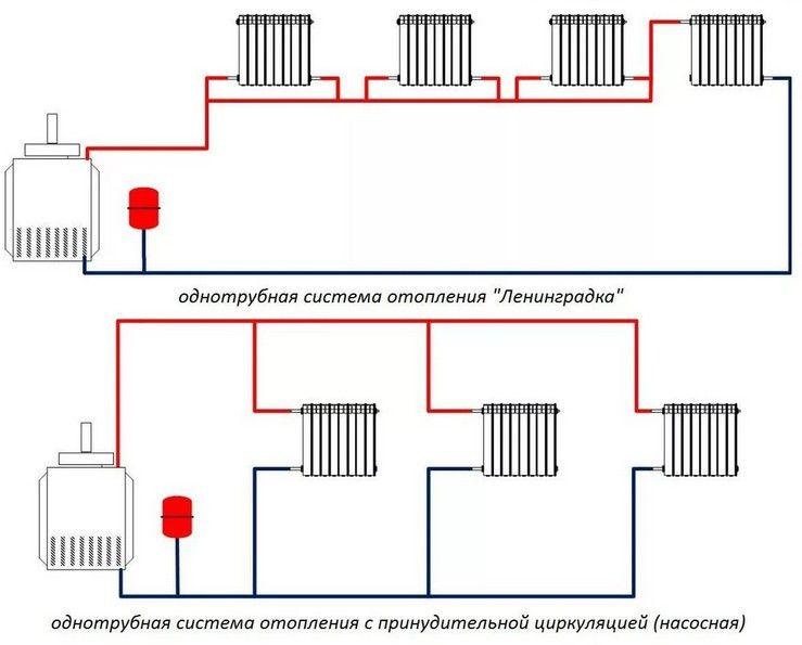 Отопление частного дома проточным водонагревателем 🔴 Отопление частного дома проточным водонагревателем