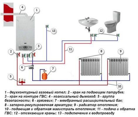схема отопление частного дома проточным водонагревателем