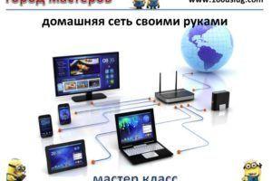 домашняя сеть своими руками