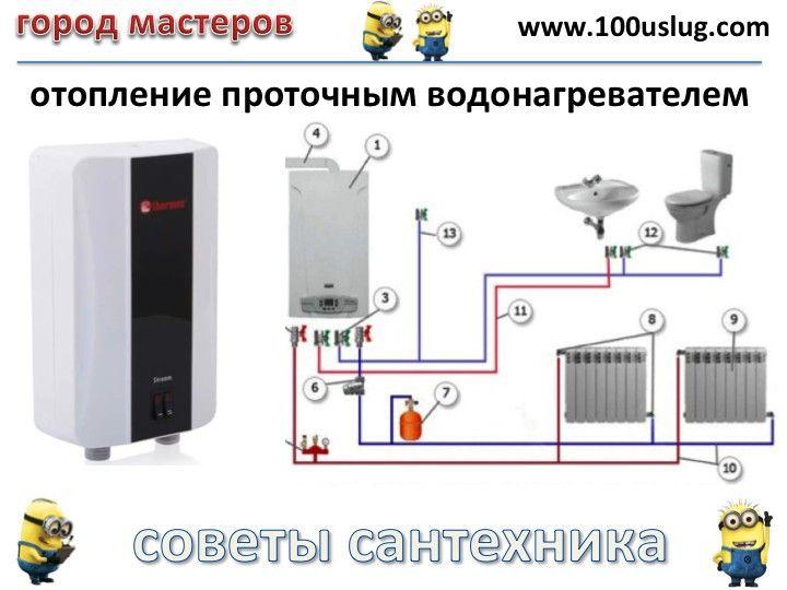 отопление проточным водонагревателем