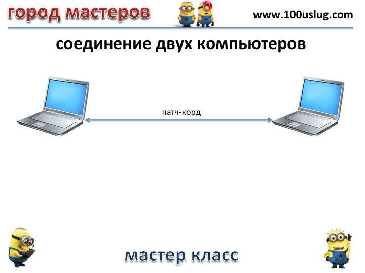 соединение двух компьютеров