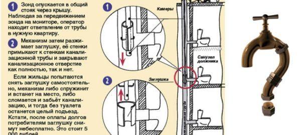 Заглушка в канализации за неуплату 8212 Что делать🔴 Заглушка в канализации за неуплату Что делать