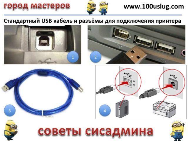 USB кабель и разъёмы для подключения принтера