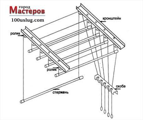 схема сборки потолочной сушилки для белья