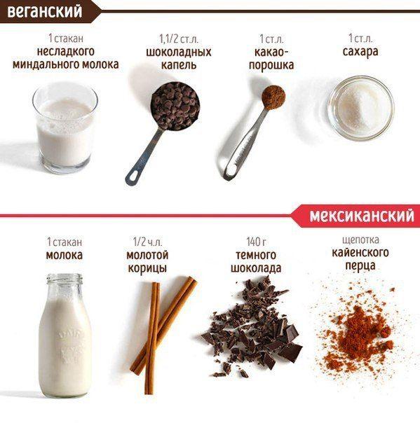 рецепт веганского и мексиканского горячего шоколада