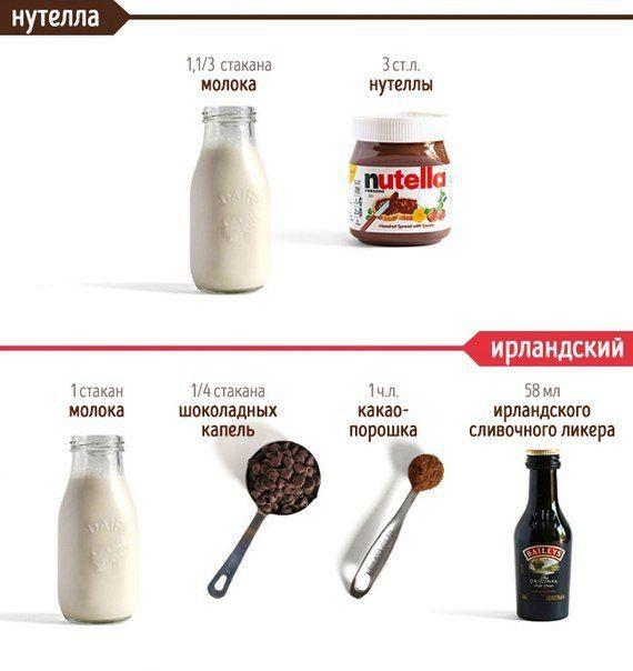 рецепт нутелла и ирландский горячий шоколад
