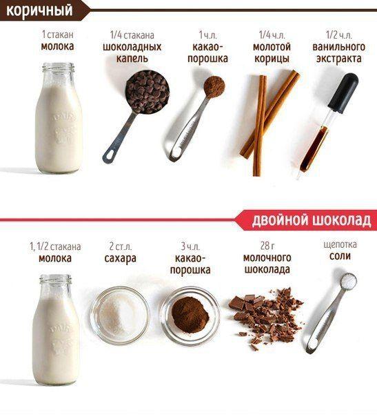 рецепт двойной и коричный горячий шоколад